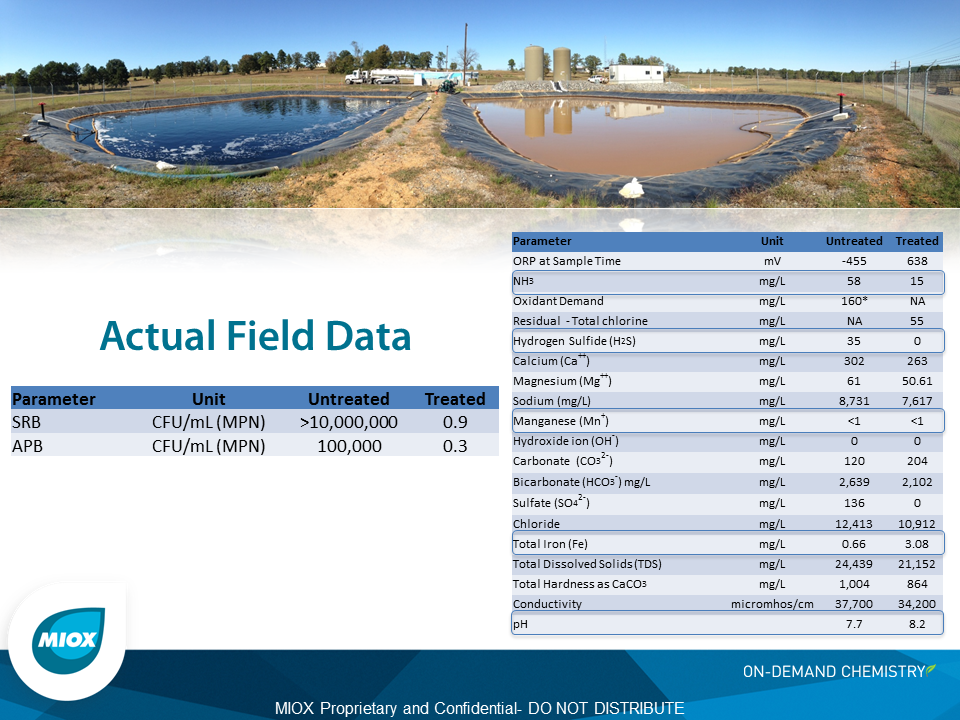 Produced Water Treatment Field Data 2013